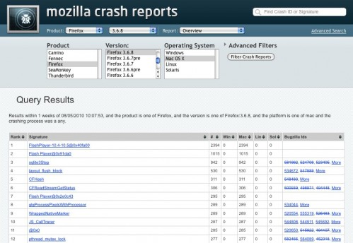 Mozilla Crash Reporting