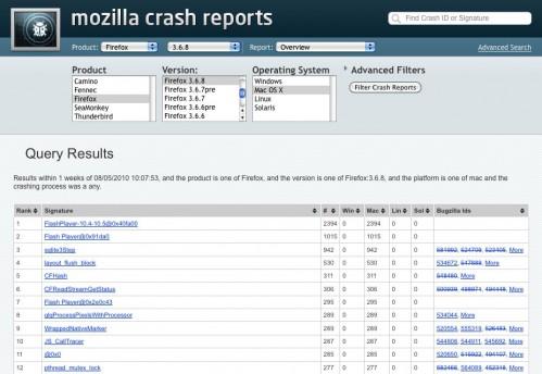 Mozilla Crash Reporting