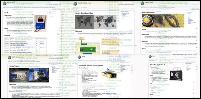 BBCM Wiki