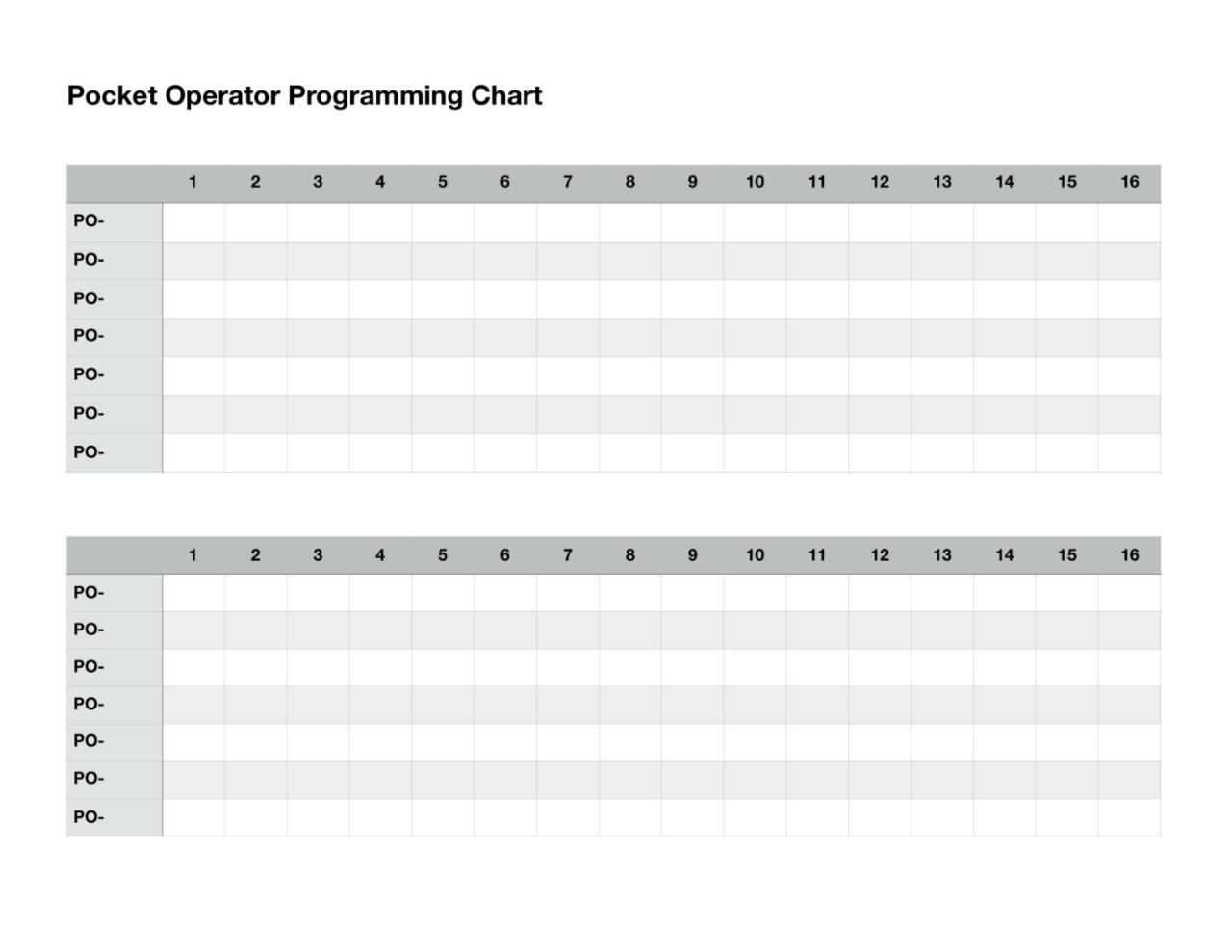 Pocket Operator Programming Chart
